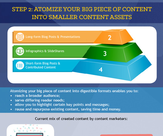 Steps to effective content on a tight budget