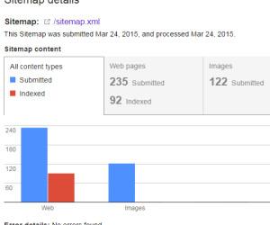 google and url b2b marketing zone
