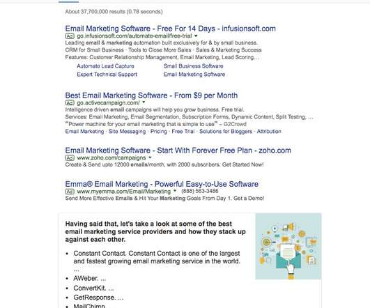 Email Campaign and Long Tail - B2B Marketing Zone
